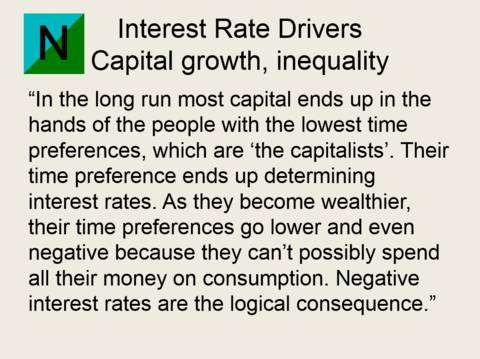 Interest rates drivers: growth versus inequality