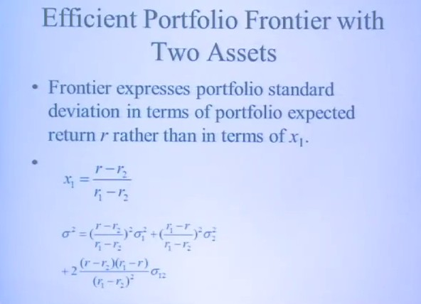 Efficient portfolio frontier with two assets