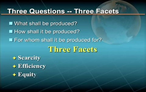 Three questions and three facets