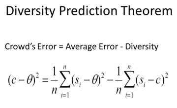 Diversity prediction theorem