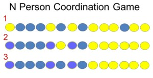 N-person coordination game