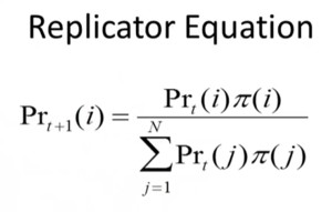 Replicator equation