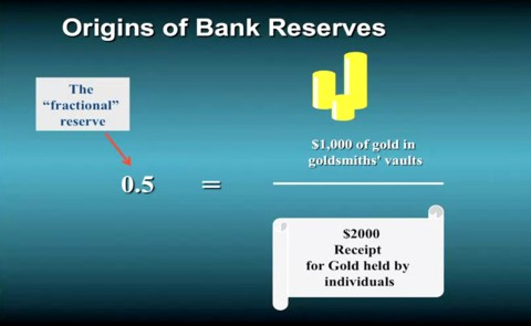 The origin of bank reserves
